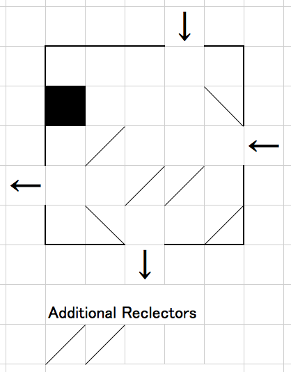 "<ul> <li>Navigate the  lights between arrows using refrectors.</li> <li>You have to use all reflectors.</li> <li>A Reflector reflect the light on both sides.</li> <li>Place additional reflectors to the field.</li> <li>You should not be changing reflector angles.</li> </ul> <p>"" title=""dsm001.png"" border=""0″ width=""418″ height=""534″ /><figcaption> <ul> <li>Navigate the  lights between arrows using refrectors.</li> <li>You have to use all reflectors.</li> <li>A Reflector reflect the light on both sides.</li> <li>Place additional reflectors to the field.</li> <li>You should not be changing reflector angles.</li> </ul> </figcaption></figure> <p>レッツチャレンジ!</p> 	</div><!-- .entry-content -->  	 </article><!-- #post-## -->  <article id="