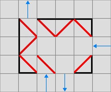 全ての反射板は1回以上光を反射させる必要があります(使わない反射板があってはいけません)。反射板は両面とも鏡になっています。つまり、表も裏も反射します。